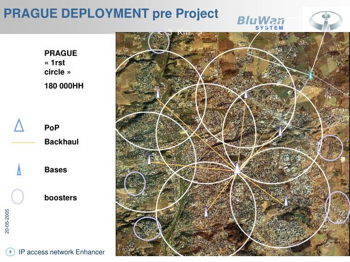 PRAGUE DEPLOYMENT pre Project