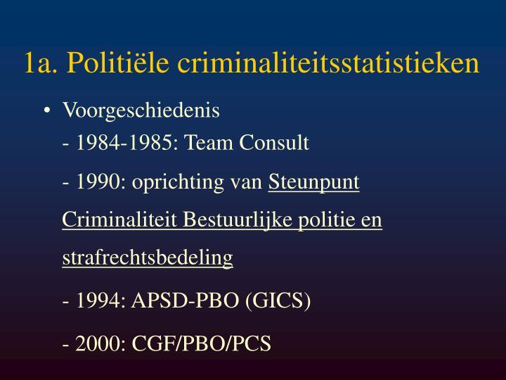 1a. Politiële criminaliteitsstatistieken