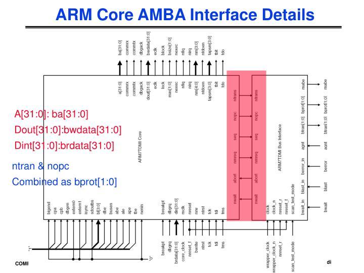 ARM Core AMBA Interface Details