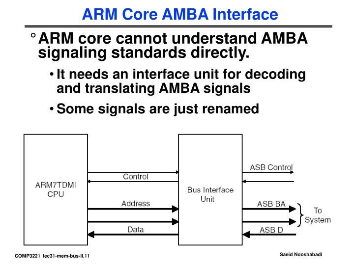 ARM Core AMBA Interface