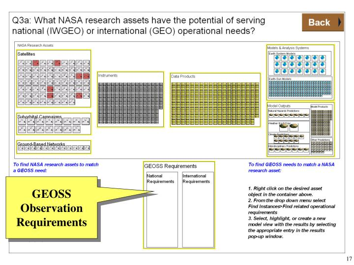 GEOSS Observation Requirements