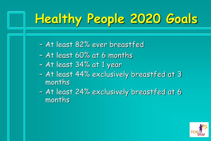 healthy people 2020 essay Topic areas marked new were not included in healthy people 2010 whenever possible, objectives and data include a link to the related information in healthy people 2010.