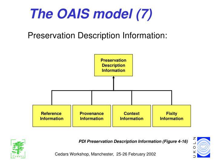 The OAIS model (7)