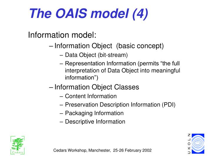 The OAIS model (4)