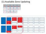 1 available zone updating