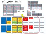 4 system failure