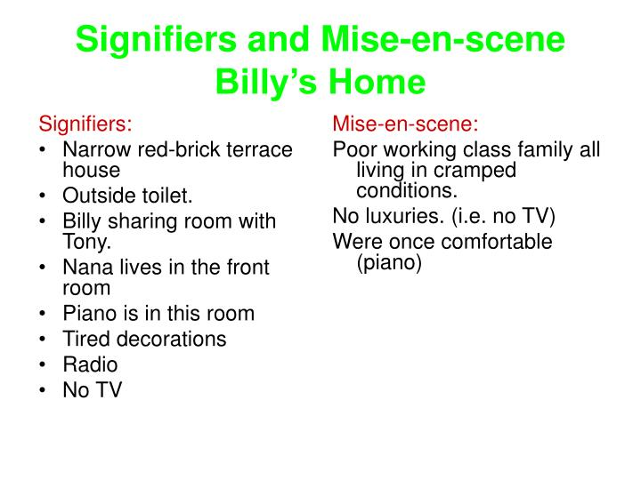 Signifiers:
