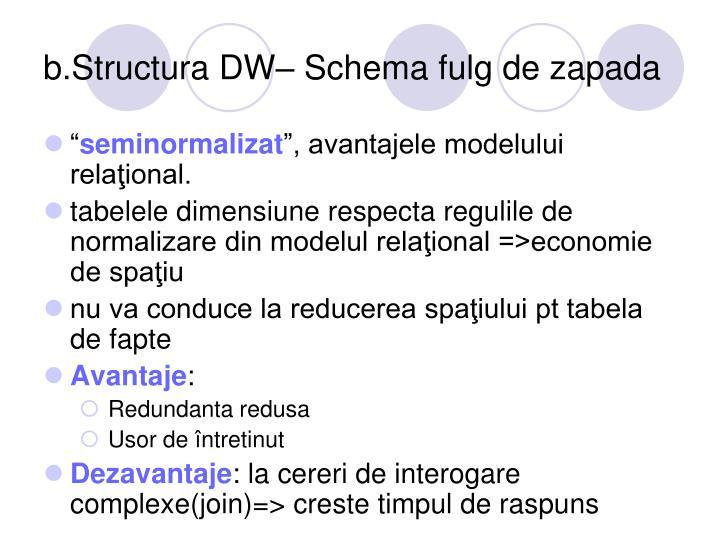 b.Structura DW– Schema fulg de zapada