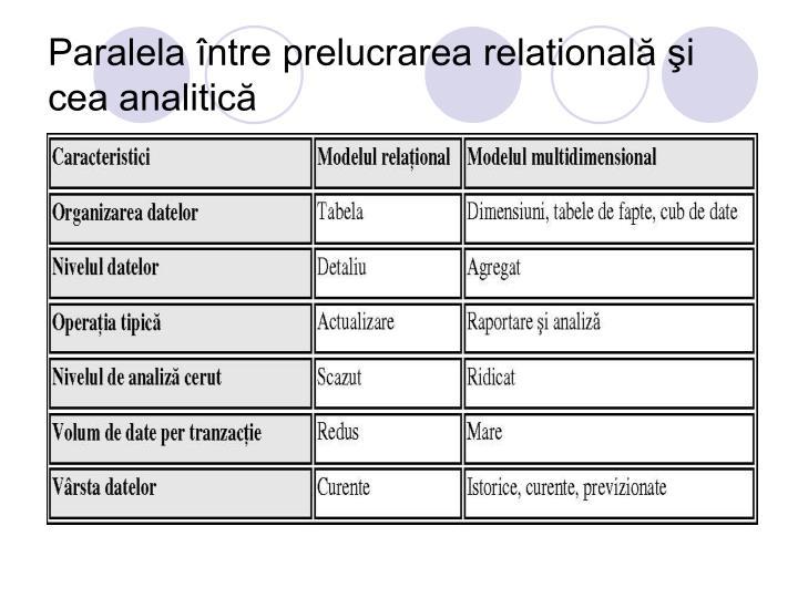 Paralela între prelucrarea relatională şi cea analitică