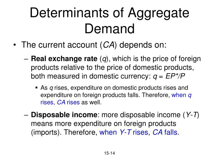 Determinants of Aggregate Demand