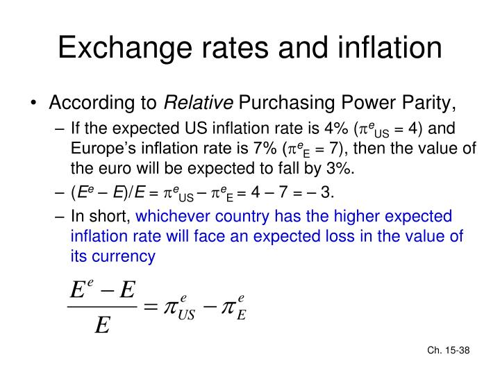 Exchange rates and inflation