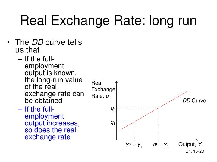 Real Exchange Rate: long run