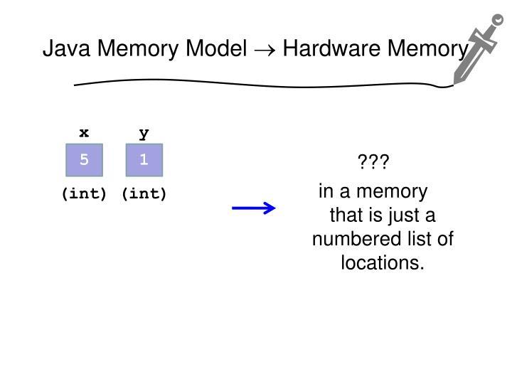 Java Memory Model