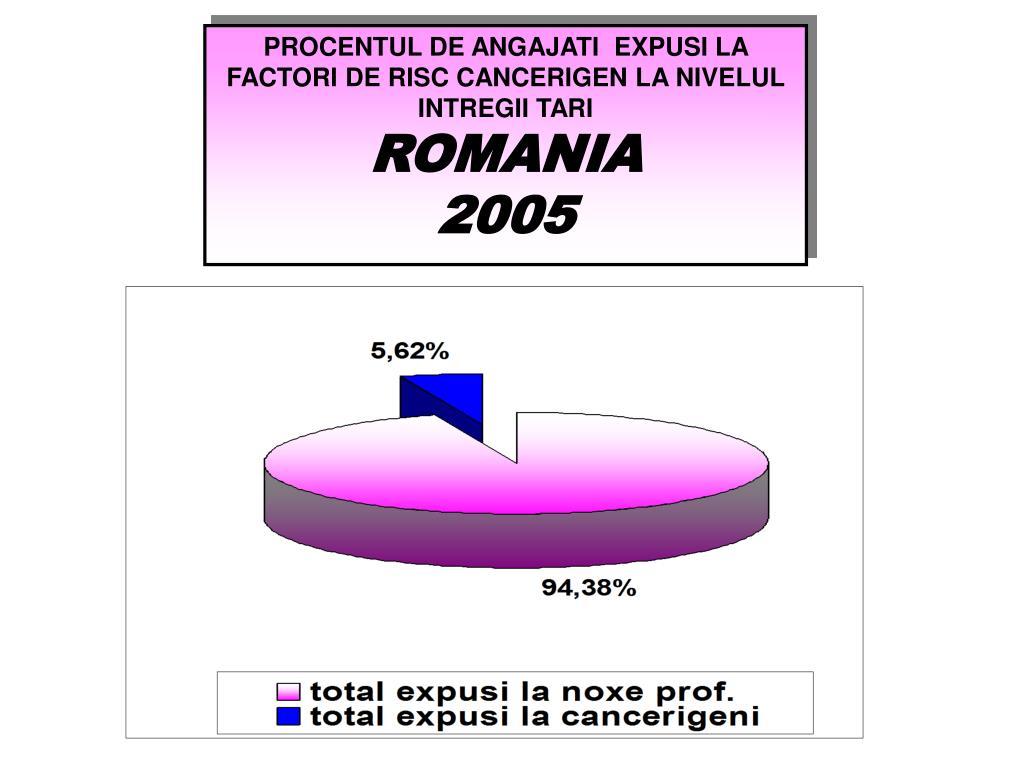 Gel Papillor În România este produs de un parazit! Află în ce condiţii dobândeşti boala!