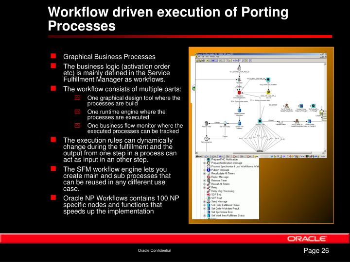 Workflow driven execution of Porting Processes