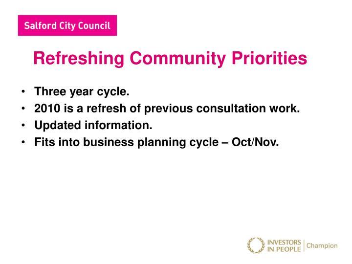 Refreshing community priorities