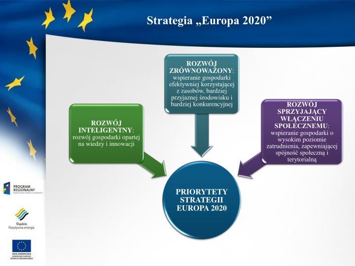 """Strategia """"Europa 2020"""""""