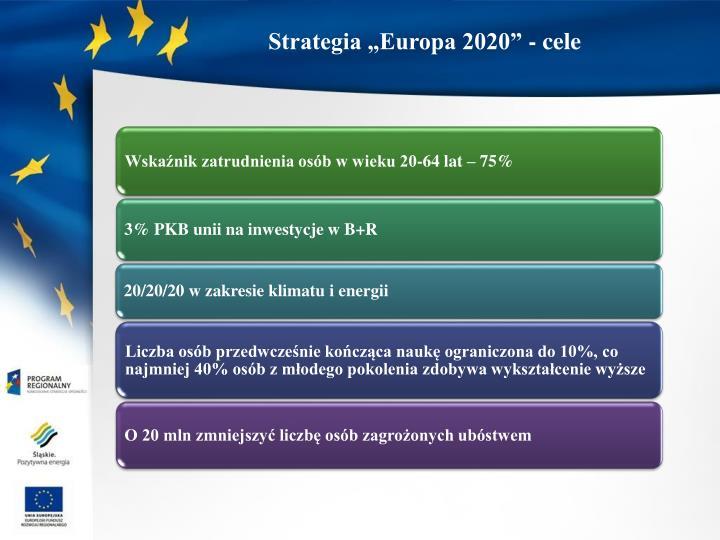 """Strategia """"Europa 2020"""" - cele"""