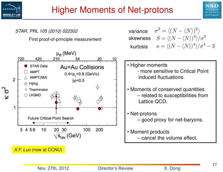 Higher Moments of Net-protons