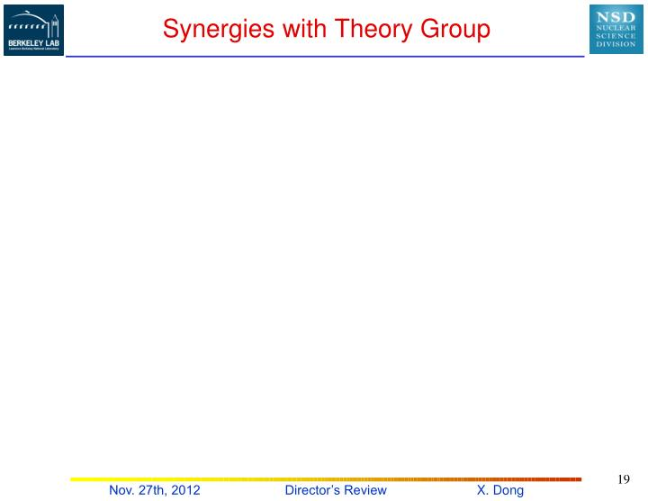 Synergies with Theory Group