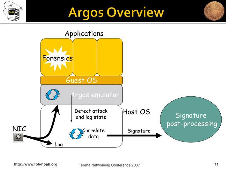 Argos Overview