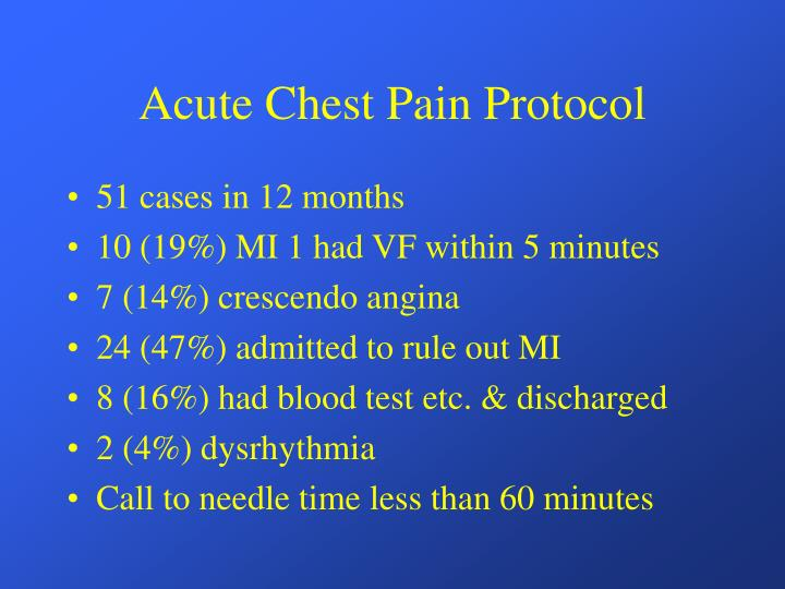 Acute Chest Pain Protocol