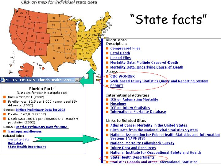 """""""State facts"""""""
