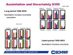 assimilation and uncertainty s300