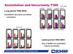 assimilation and uncertainty t300