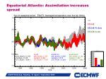 equatorial atlantic assimilation increases spread
