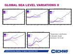 global sea level variations ii
