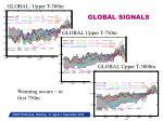 global signals