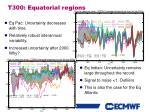 t300 equatorial regions