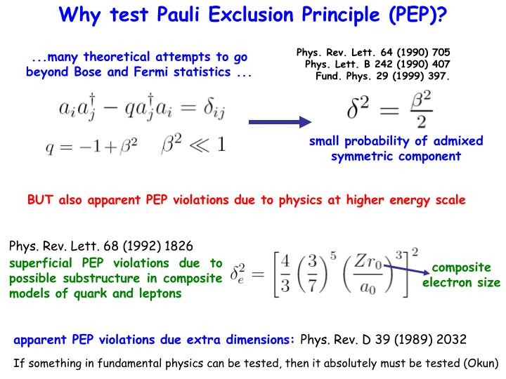 Why test Pauli Exclusion Principle (PEP)?
