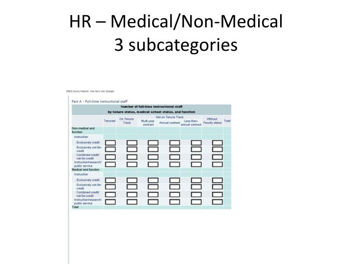 HR – Medical/Non-Medical