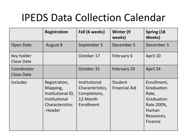 IPEDS Data Collection Calendar