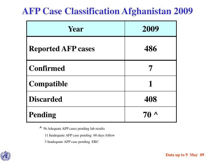 Afp case classification afghanistan 2009