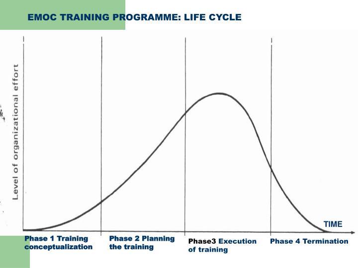 EMOC TRAINING PROGRAMME: LIFE CYCLE