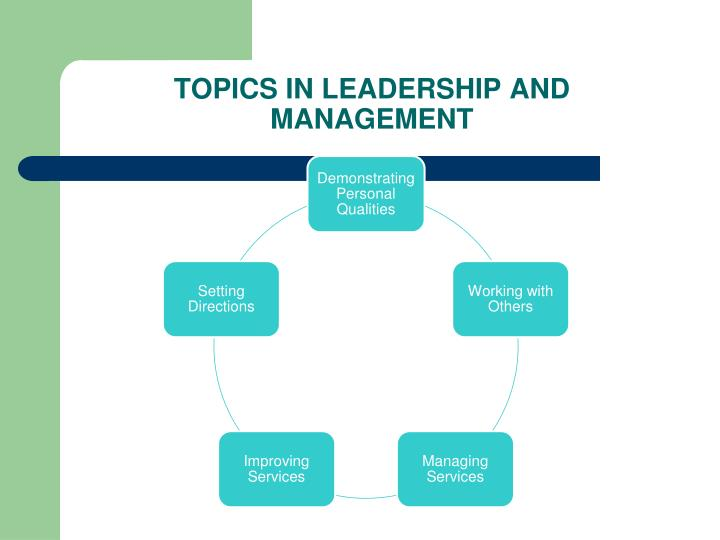 TOPICS IN LEADERSHIP AND MANAGEMENT