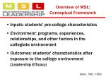 overview of msl conceptual framework