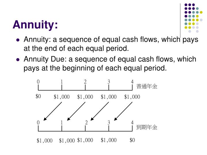 why profit does not equal cash essay Of course we do need cash flow, income statements & balance sheet separately not only according to the requirement of ifrs but also to understand and all those information can only be found after separating the statements let's take a look, which statement does what, cash flow statements: a.