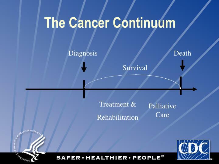 The Cancer Continuum