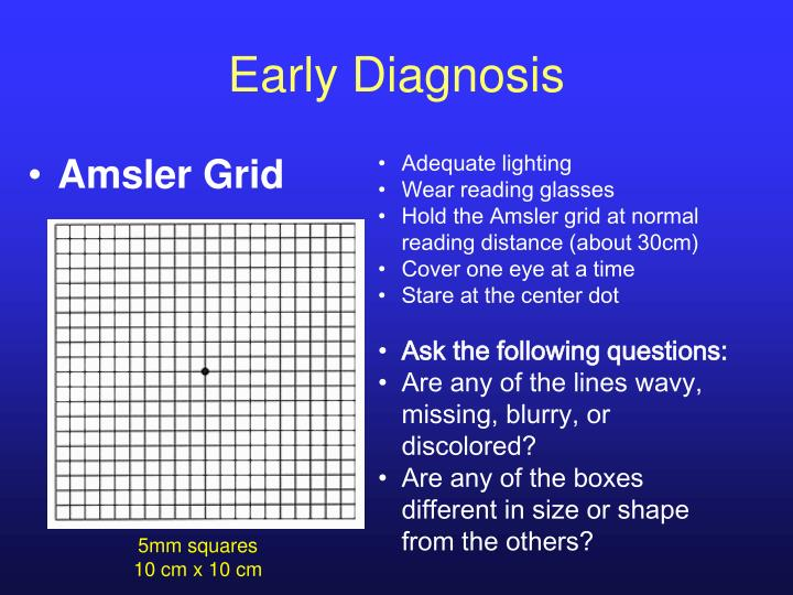 Early Diagnosis