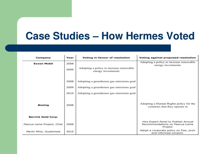 Case Studies – How Hermes Voted