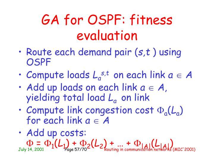 GA for OSPF: fitness evaluation