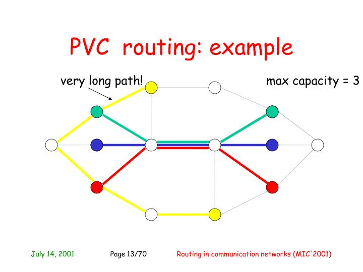PVC  routing: example