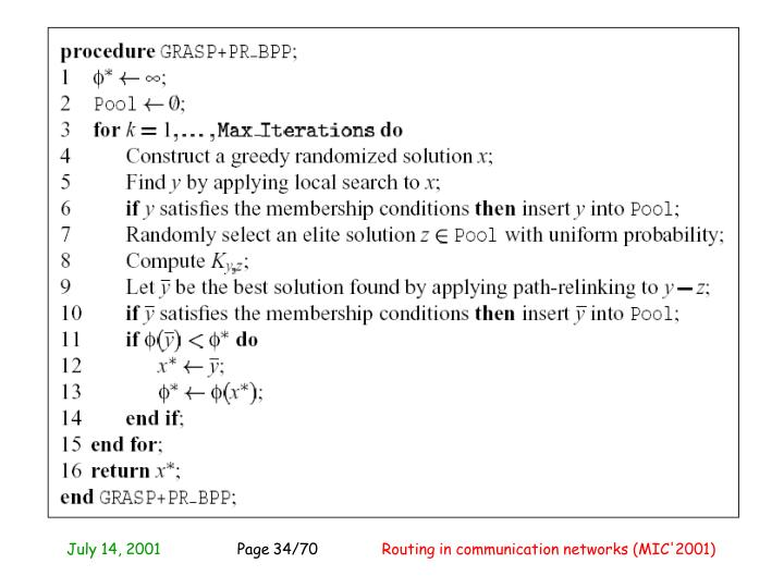 Routing in communication networks (MIC'2001)