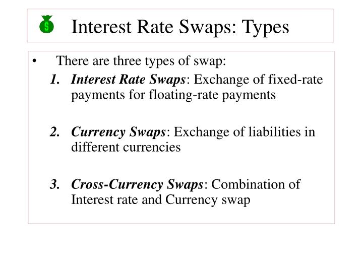 Interest Rate Swaps: Types