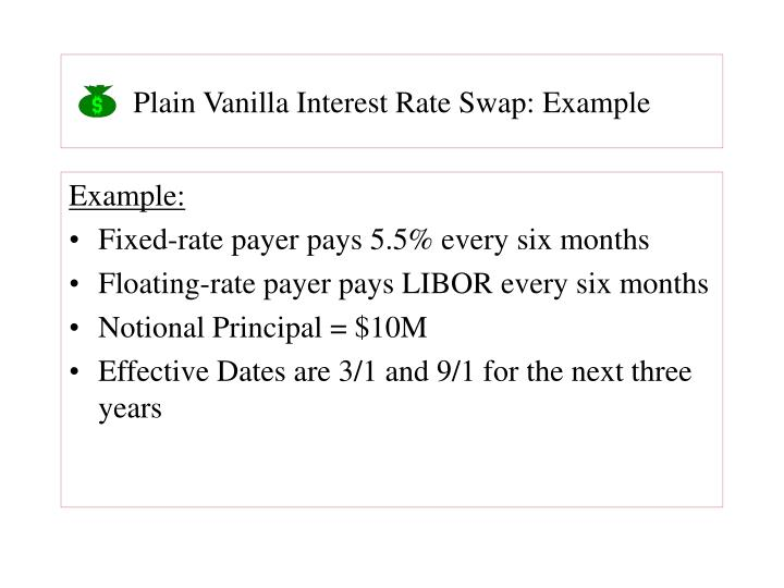Plain Vanilla Interest Rate Swap: Example