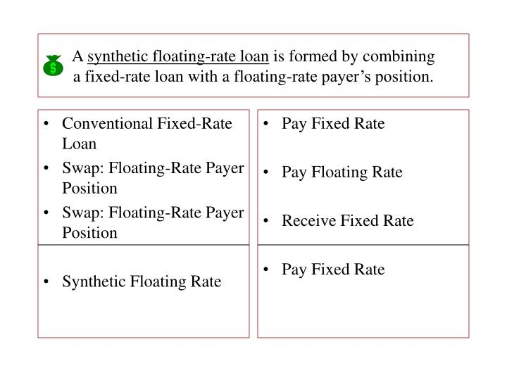 Conventional Fixed-Rate Loan